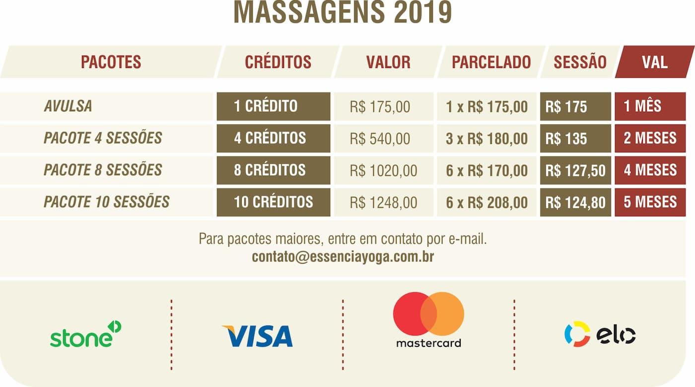 Preços da Massagem Centro Comercial Alphaville - Barueri